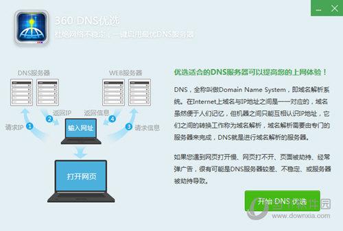 360 DNS优选工具