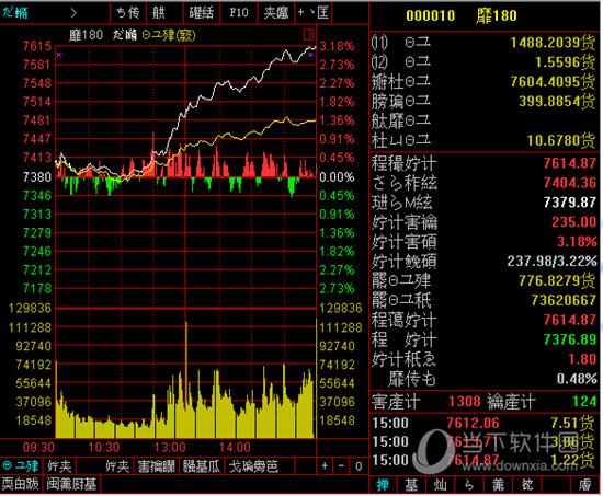 国金证券太阳网上交易系统