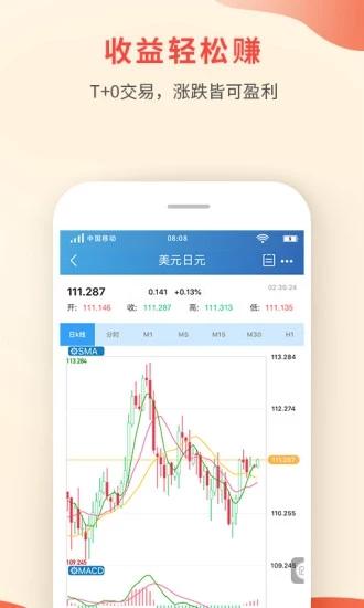 鑫圣外汇投资 V1.1.9 安卓版截图4
