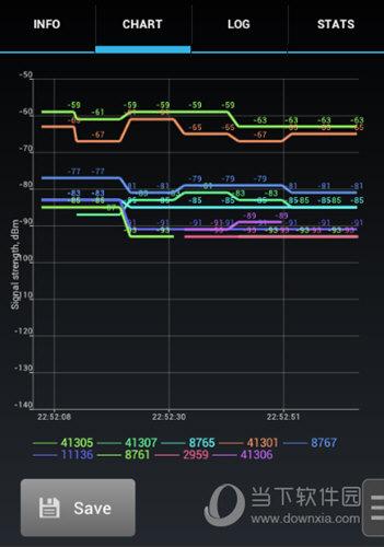 GSM信号检测APP