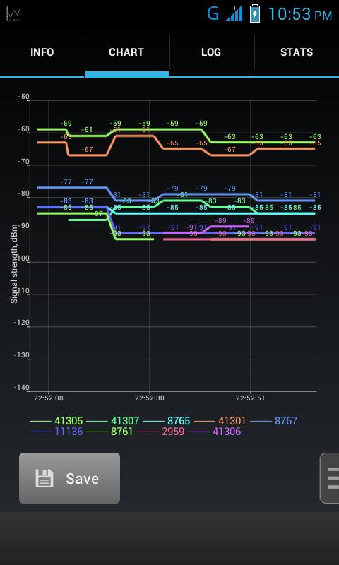 GSM信号检测 V5.1.1 安卓版截图1