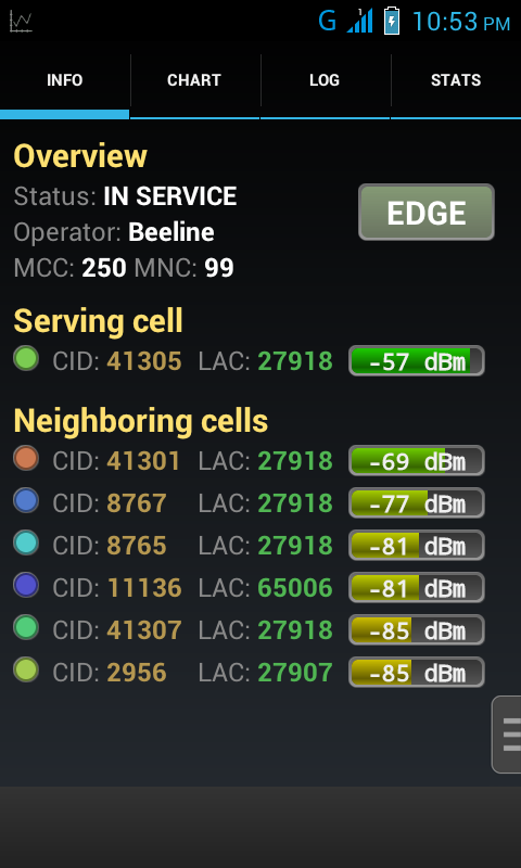 GSM信号检测 V5.1.1 安卓版截图3