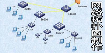 网络拓扑图制作软件