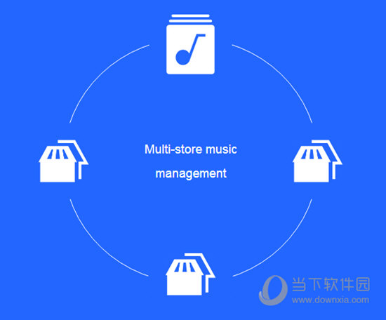 Lava店铺音乐电脑版