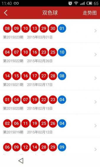 双色球走势图手机版 V2.8.9 安卓官方版截图1