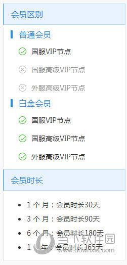 白金会员可使用VIP节点
