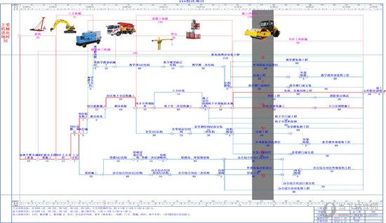 品茗智绘进度计划软件