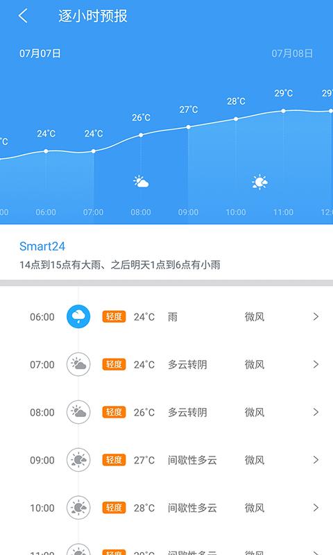 中国天气 V7.6 安卓去广告版截图2
