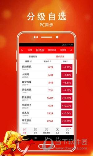 指南针股票软件手机版