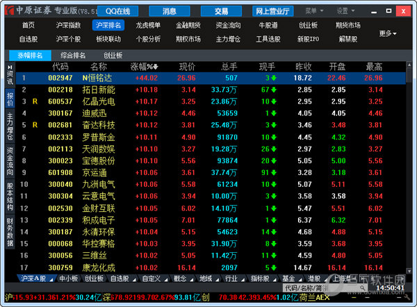 中原证券网上交易专业版