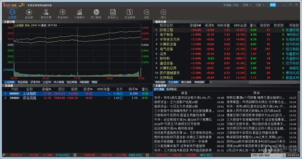 东莞证券有财金融终端