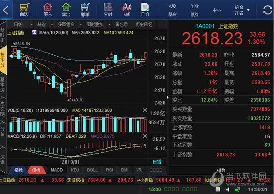 湘财金谷快速交易通道