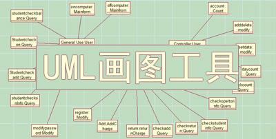 UML画图软件