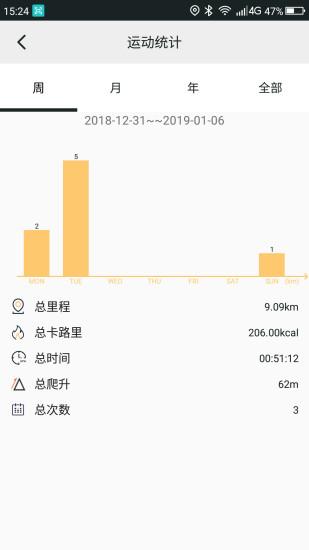 山人运动 V2.1.2.9 安卓版截图5