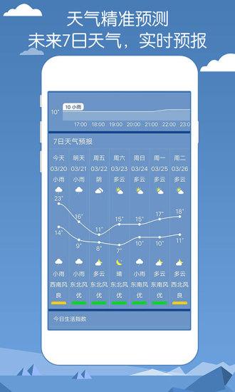 专业天气预报 V1.00 安卓版截图3