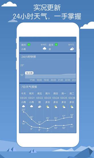 专业天气预报 V1.00 安卓版截图2