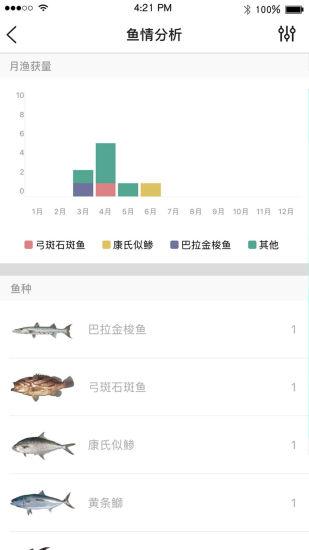 渔获 V3.9.16 安卓版截图5