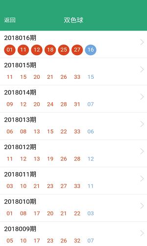彩票榜APP下载 V1.0 安卓官方版截图3