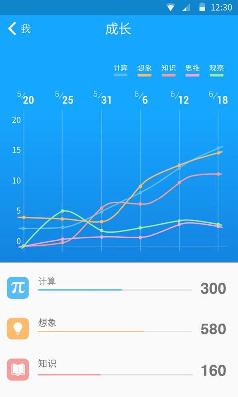 33IQ V3.1.3 安卓版截图2