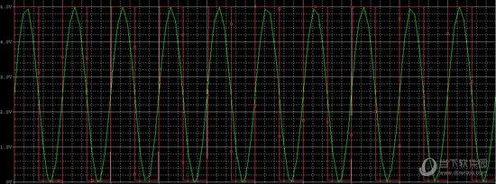 PSpice电子电路仿真软件