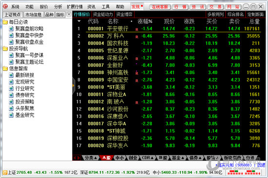 上海证券卓越版v6软件