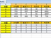 Excel如何核对两个表的数据 复制粘帖帮你忙