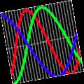 Biorhythm(医学软件) V3.4 Mac版