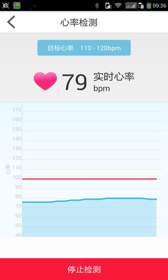 心脏卫士 V3.1.7.1 安卓版截图3