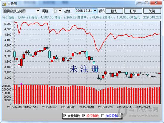 小钱庄证券投资理财软件