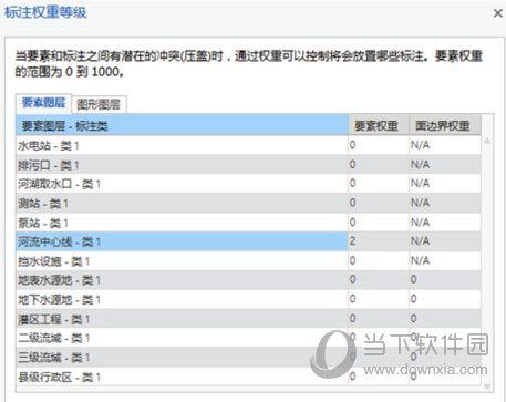 ArcGIS Pro中文破解版