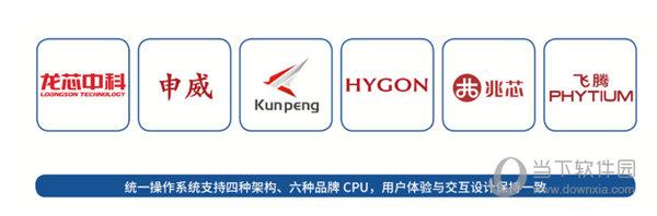 国产统一操作系统UOS龙芯版