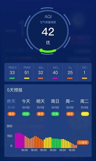 多多天气 V2.1.0 安卓版截图3