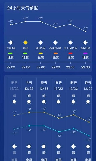 多多天气 V2.1.0 安卓版截图2