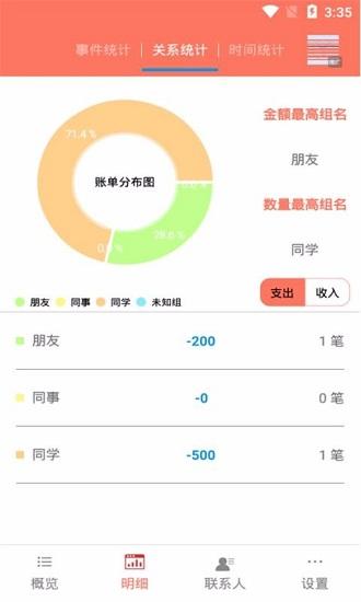 人情记账本 V2.0.5 安卓版截图1
