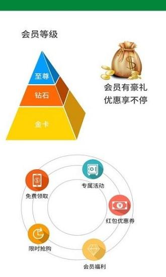 德达康健 V1.3.10 安卓版截图4