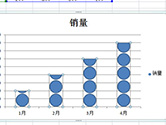 Excel怎么美化图表 教你几步制作创意图表