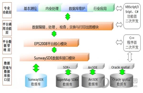 清华山维eps2012破解版