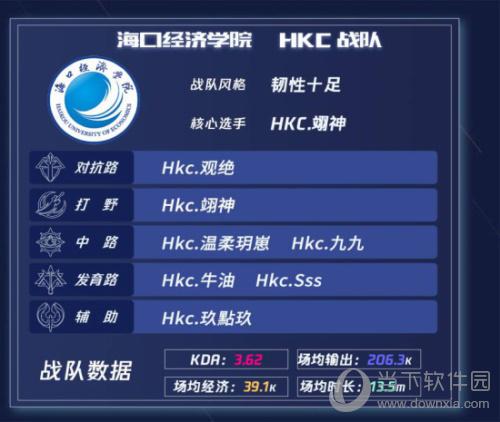 王者荣耀高校联赛总决赛战队介绍2