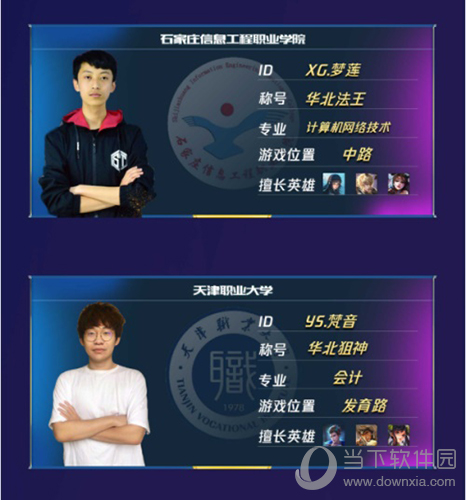 王者荣耀高校联赛总决赛选手介绍图2