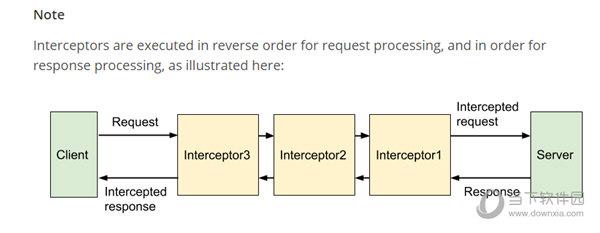 gRPC框架