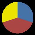 History Trends Unlimited(浏览器历史记录保存插件) V1.6 Chrome版