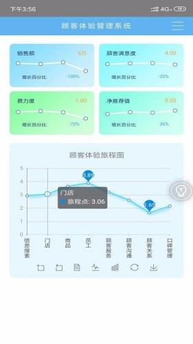 美分钟顾客体验 V1.0 安卓版截图4