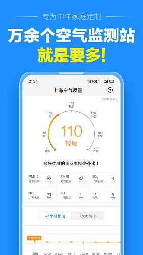 准点天气 V8.3.1 安卓版截图4