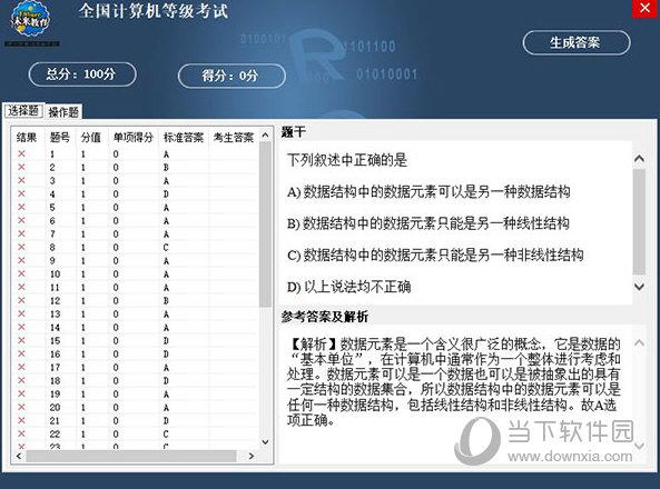 未来教育考试系统