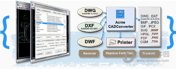 Acme CAD Converter2021中文破解版