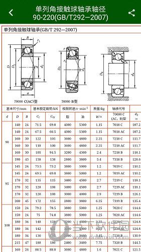 机械设计云平台APP