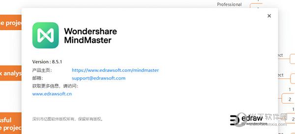 MindMaster Pro