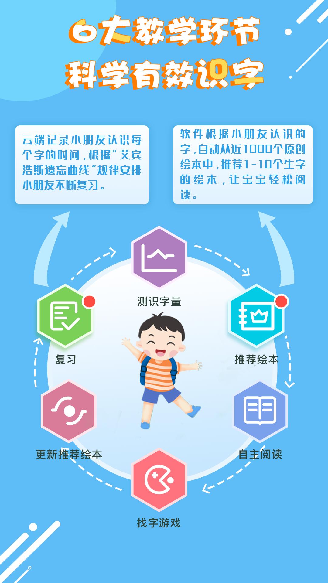 适趣儿童识字认字APP V1.21.6 安卓版截图2