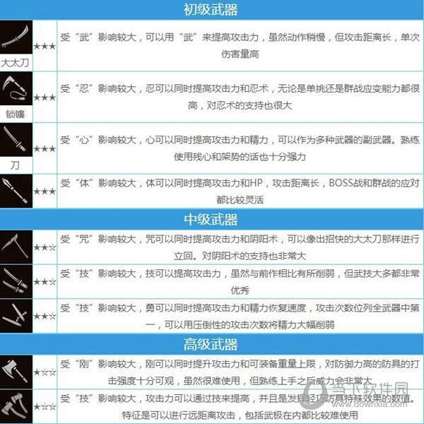 仁王2修改器风灵月影