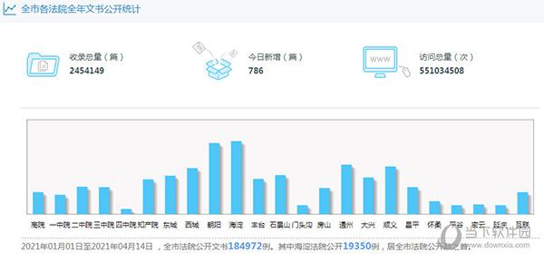 北京互联网